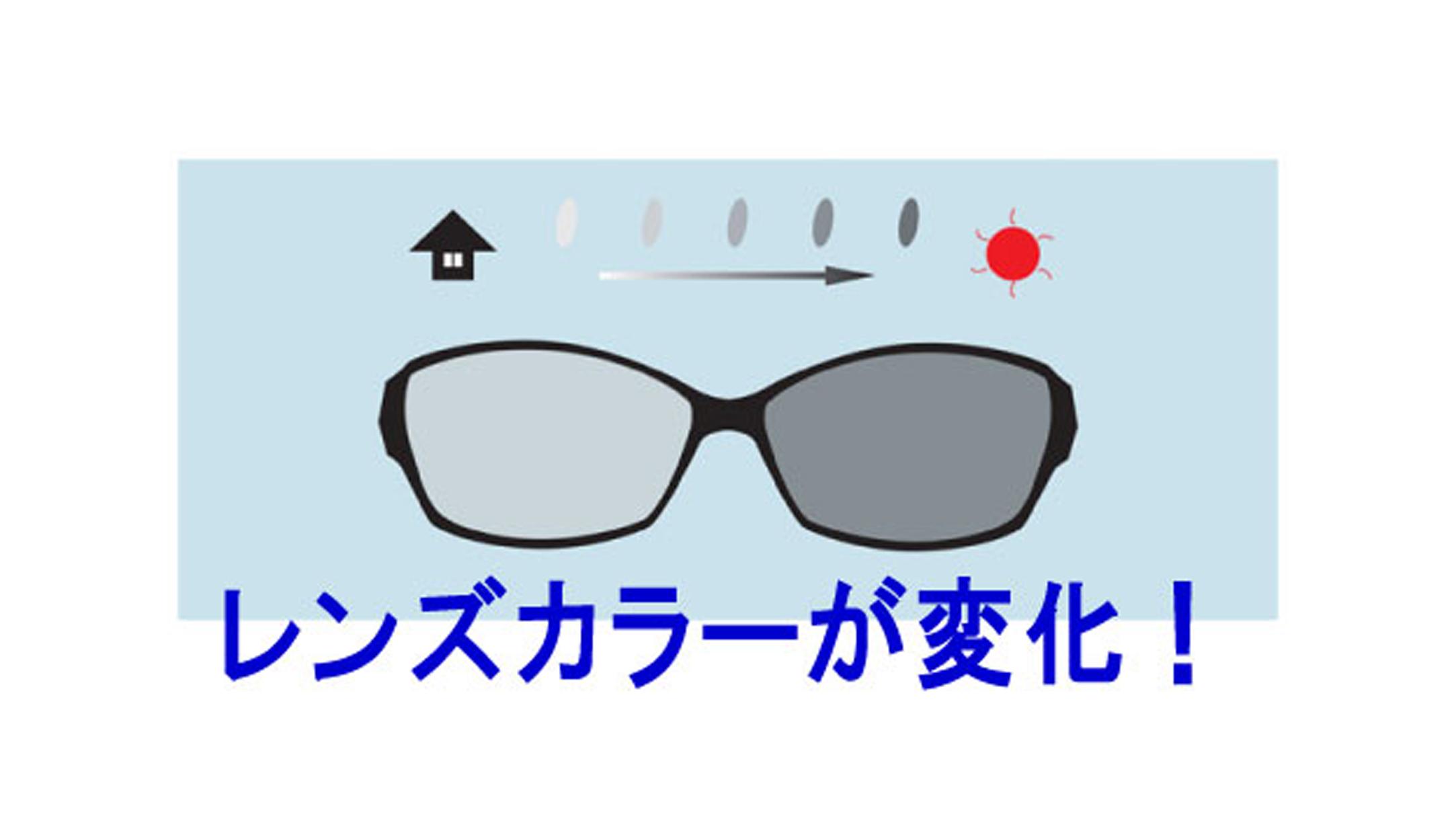 有害な紫外線・眩しさから目を守ろう!